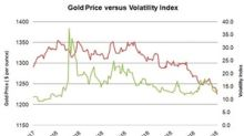 Can Trade and Tariff Policies Brighten the Outlook for Gold?