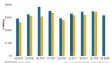 Here's a Look at Dominion Energy's Quarterly Revenue Trends