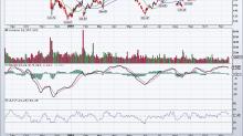 Buy Nvidia Shares Here on Earnings Slump