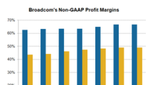 A Look at Broadcom's Earnings Guidance