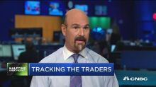 Tracking the traders' Q1 moves