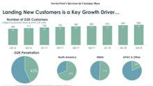 ServiceNow: Digital Transformation Drove Its Q3 Revenues