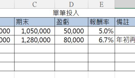 年度投資績效 用這張表簡單又好記錄