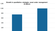 Goldman Sachs's Trading Department and Its Equities Segment
