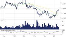 Banco Bpm: aggiornamento delle sofferenze bancarie italiane