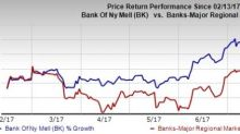 4 Reasons to Add BNY Mellon (BK) Stock to Your Portfolio Now