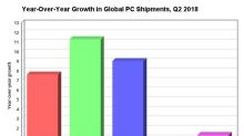 A Foolish Take: The PC Market Posts Its Strongest Growth in 6 Years