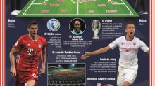 Bayern y Sevilla buscan su segunda Supercopa de Europa