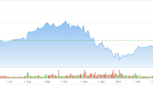 Apple (AAPL): iMac Update Should Not Affect the Stock Negatively — Here's Why