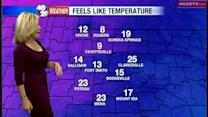 Wind chill makes being outside unbearable