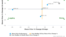 Sunshine Financial, Inc.: Strong price momentum but will it sustain?