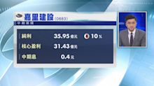 【業績速報】嘉里建設核心盈利升逾一倍