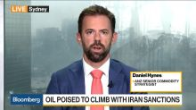 Oil Poised to Rise on Iran Sanctions
