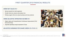 3 Must-See Slides From McCormick's Earnings Presentation