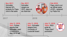 How the NFL protests led to Papa John Schnatter's downfall