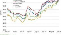 DAP Prices Were Mixed Last Week