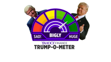 This week in Trumponomics: Bigly job numbers