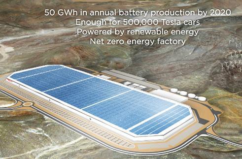 Inhabitat's Week in Green: Tesla Gigafactory, Blue Lagoon and an electric unicycle