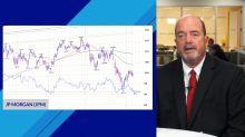 JP Morgan Holding Up Reasonably Well
