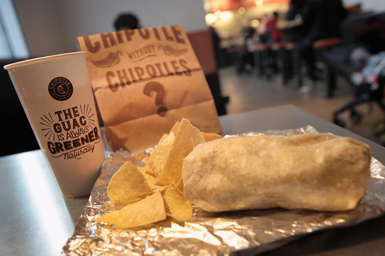 Chipotle's biggest advantage: burrito pricing power