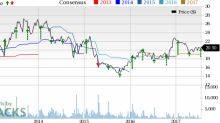 ADTRAN (ADTN) Tops Earnings and Revenue Estimates in Q2