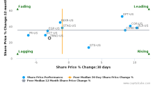 Terreno Realty Corp. breached its 50 day moving average in a Bearish Manner : TRNO-US : January 30, 2017