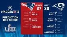 EA Sports Madden NFL 19 Predicts LA Rams Block Patriots Sixth Title Hopes to Claim First Championship since 2000