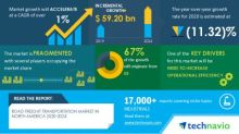 Road Freight Transportation Market in North America: COVID-19 Business Continuity Plan | Evolving Opportunities with APL Logistics Ltd. and FedEx Corp. | Technavio