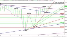 E-mini S&P 500 Index (ES) Futures Technical Analysis – Direction Controlled by Uptrending Gann Angle at 3009.75