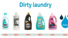 The laundry detergents only marginally better than water