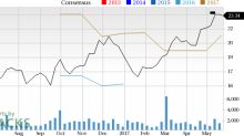 Surging Earnings Estimates Signal Good News for William Lyon Homes (WLH)