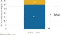 How Will the Anadarko Acquisition Benefit Chevron?
