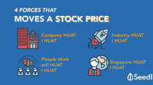 4 Forces That Move A Stock Price