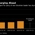 Ukraine's New Leader Gets Poll Bump But Snap-Vote Plan Hits Snag
