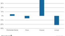 Juniper Networks' Enterprise and Service Provider Market Share Fell