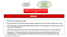 DFFN: FDA Gives Final Guidance for Phase 3 Protocol for TSC in Inoperable GBM