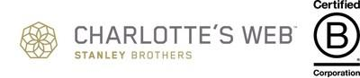 Charlotte's Web Holdings Reports Q2-2020 Results