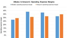 How Alibaba's and Amazon's Operating Costs Have Grown
