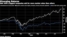 Nasdaq Valuations Say You'll Be Stuck at Home for a Long Time