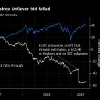 Buffett-Backed Kraft Heinz Turns to a New CEO With `Fresh Eyes'