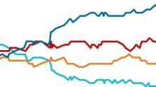 Election polls: latest UK general election 2019 opinion polling tracked