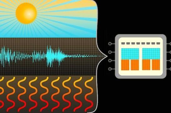 MIT researchers develop chip that can harvest energy from multiple sources