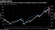 Asian Stocks Tick Higher; Dollar Holds Loss on Fed: Markets Wrap