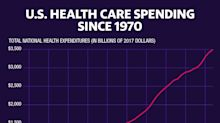 America's 'inefficient' health care system is driving our fiscal instability: Powell