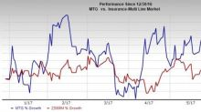 Why You Must Retain MGIC Investment (MTG) in Your Portfolio