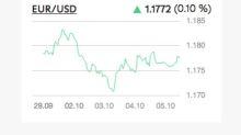 L'IPC sorprende al rialzo, la crisi catalana pesa sull'EUR