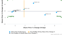 CME Group, Inc. breached its 50 day moving average in a Bearish Manner : CME-US : August 14, 2017