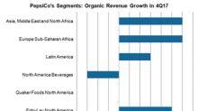 Why PepsiCo's North America Beverages Segment Failed to Impress