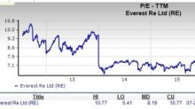 Is Everest Re Group, Ltd. (RE) a Suitable Value Stock Now?