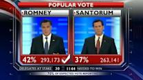Mitt Romney Projected Winner of Michigan Primary